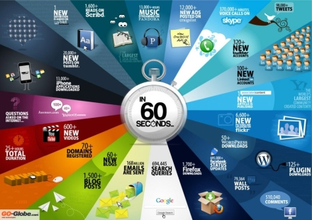 60-Seconds-online-infographic